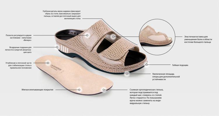 0f0d51254 Ультра комфорт и легкость ходьбы создают множество продуманных деталей.  Съемная ортопедическая стелька ...